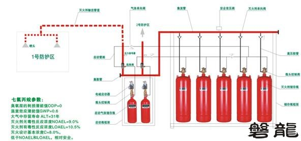 有管网七氟丙烷气体灭火组成